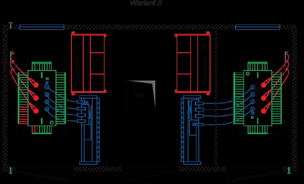 Rzut stacji transformatorowej typu BEK 300/600 - wariant II