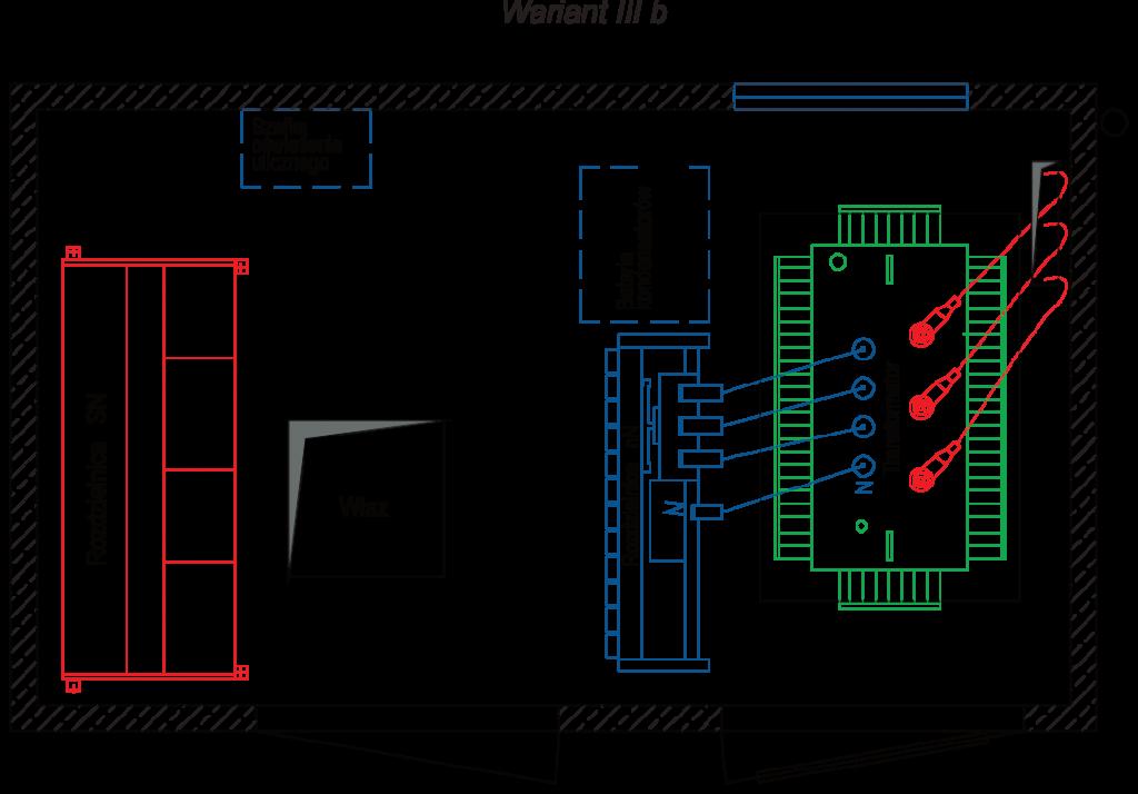Rzut stacji transformatorowej BEK 250/420 - wariant IIIb