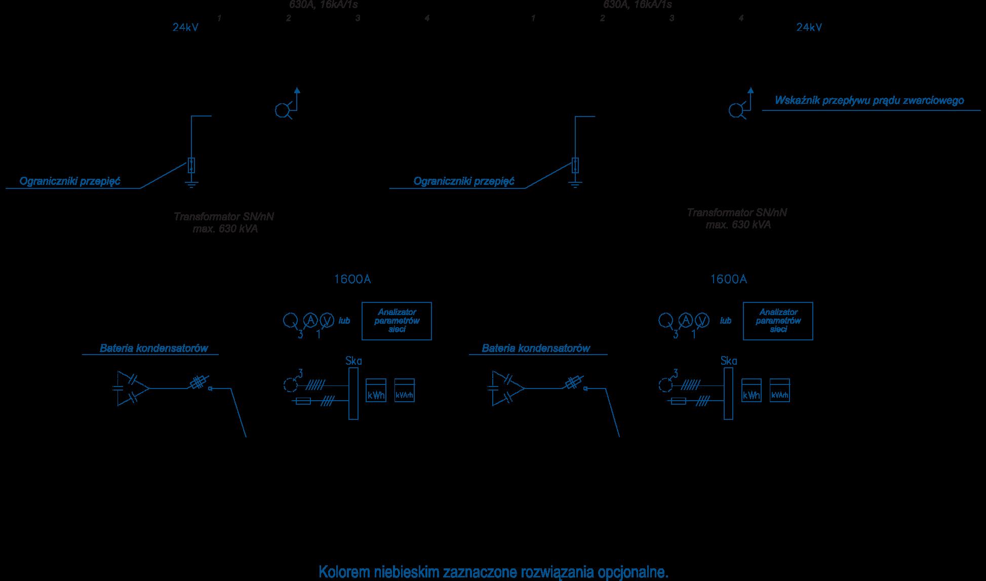 Schemat stacji transformatorowej BEK 300/600
