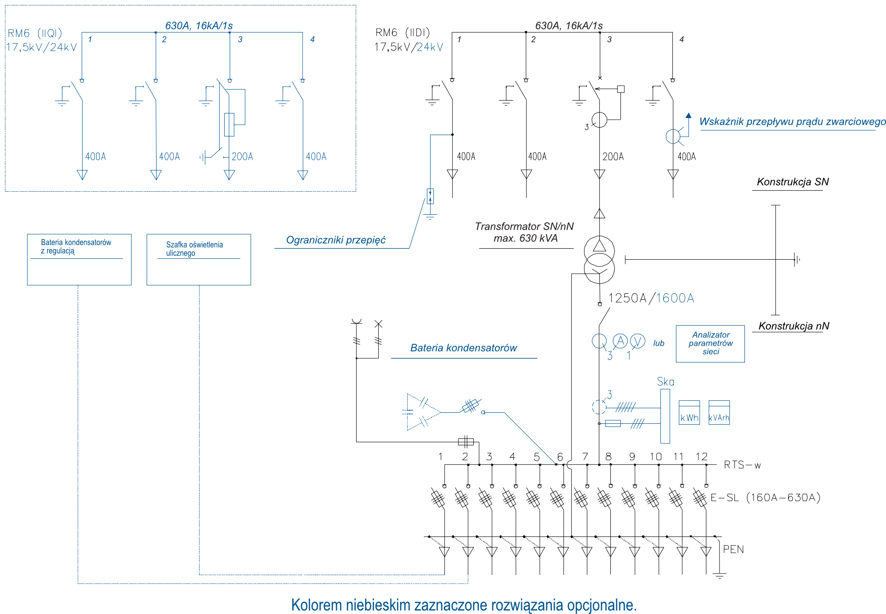 Schemat stacji transformatorowej BEK 250/420