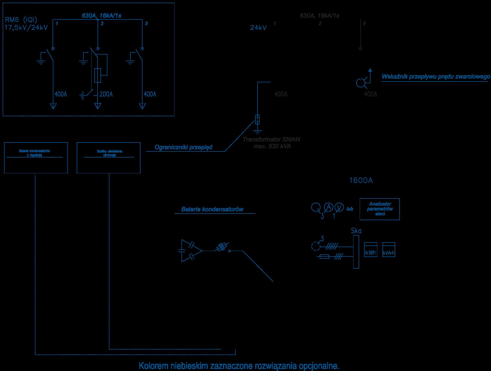 Schemat stacji transformatorowej BEK 250/350
