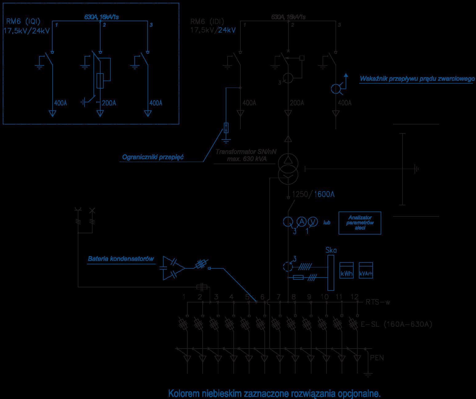 Schemat stacji transformatorowej
