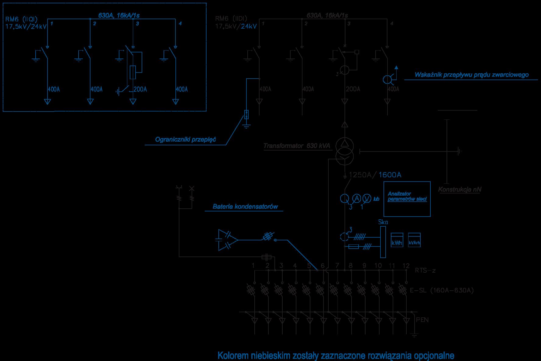 Schemat przykładowy