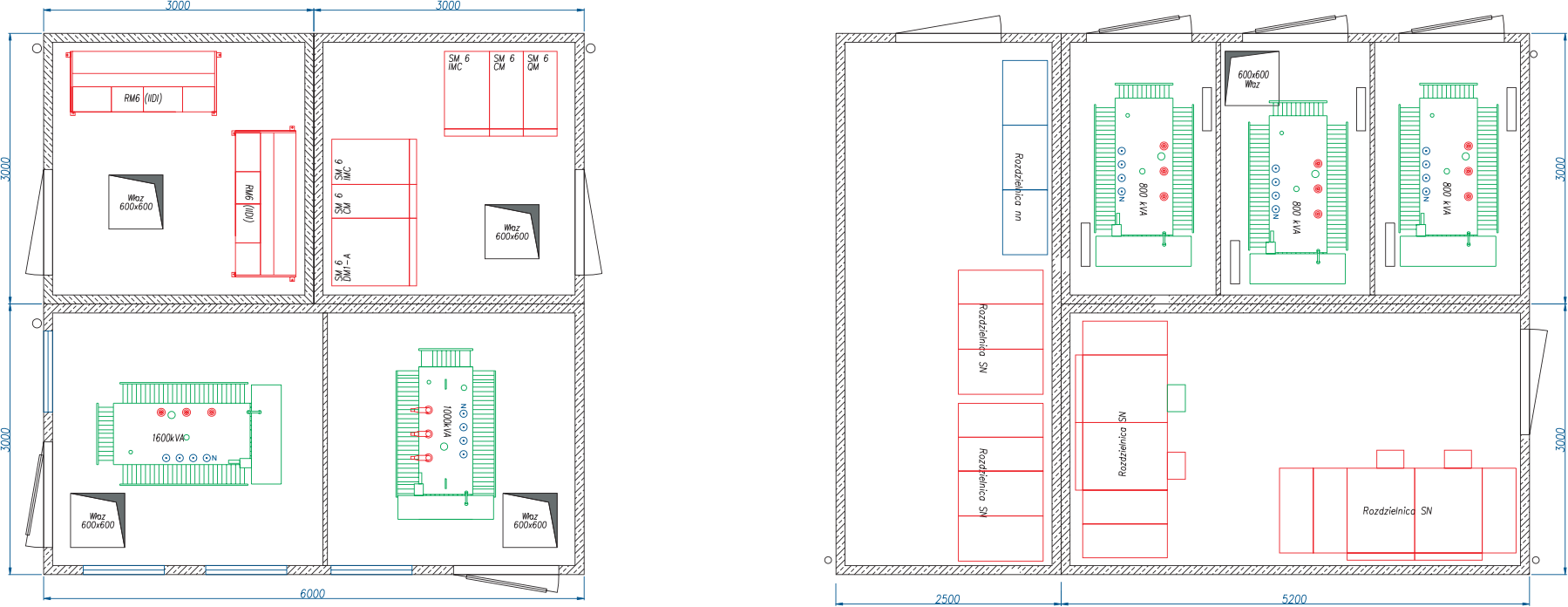 Stacje transformatorowe w systemie modułowym