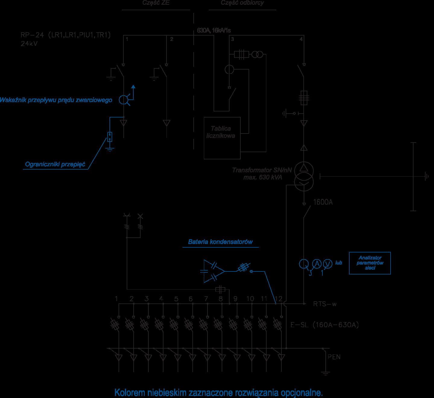 Schemat stacji transformatorowej typu BEK 250/530