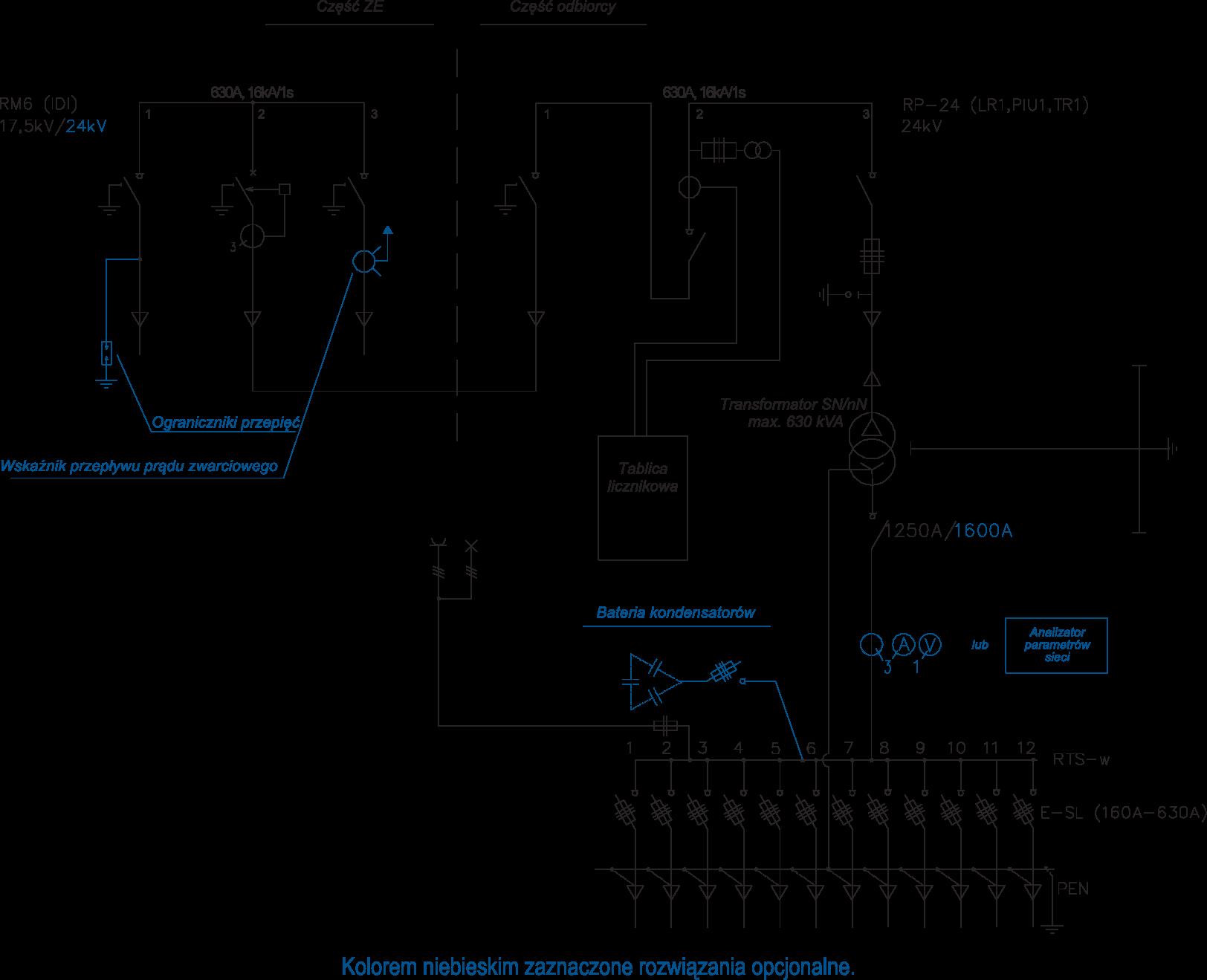 Schemat stacji transformatorowej typu BEK 250/600