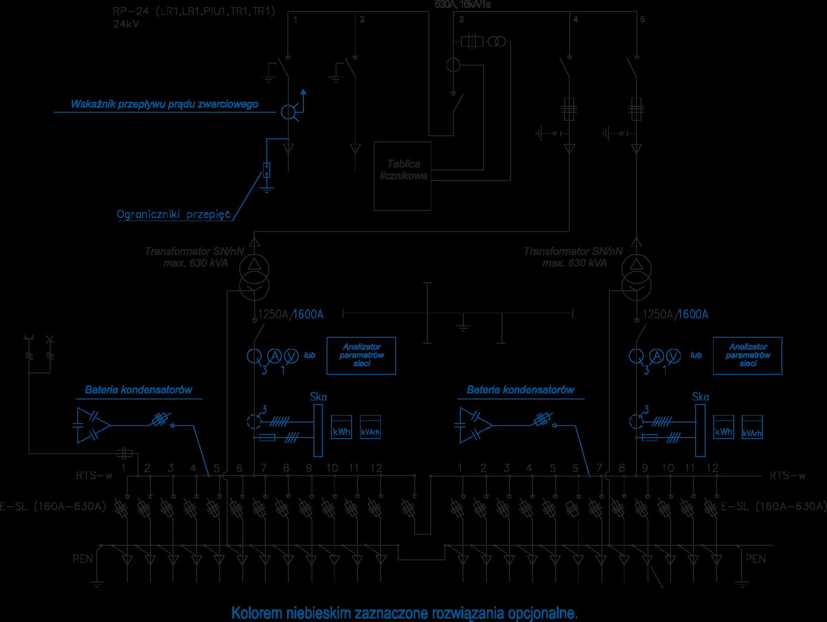 Schemat stacji transformatorowej typu BEK 300/600
