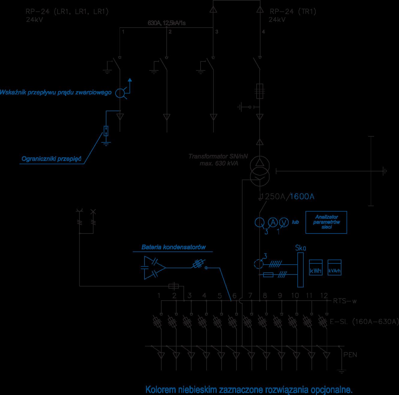 Schemat stacji transformatorowej typu BEK 300/400