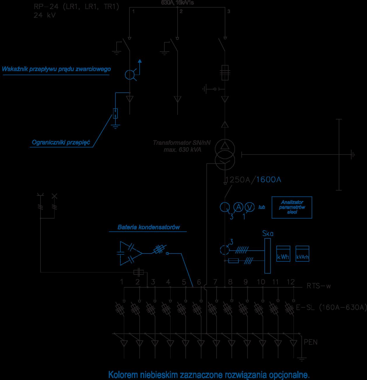 Schemat stacji transformatorowej typu BEK 250/420
