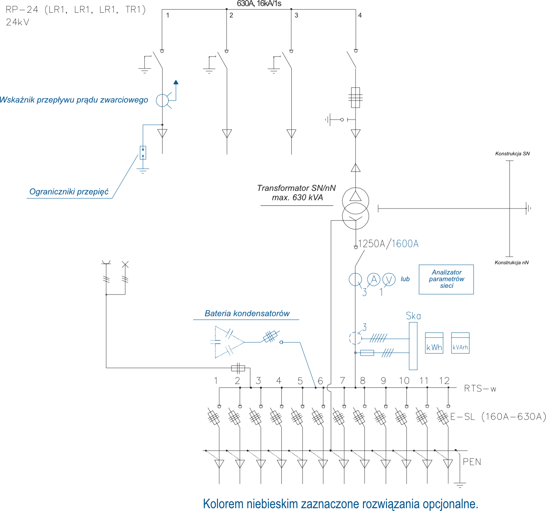 Schemat stacji transformatorowej typu BEK 250/450
