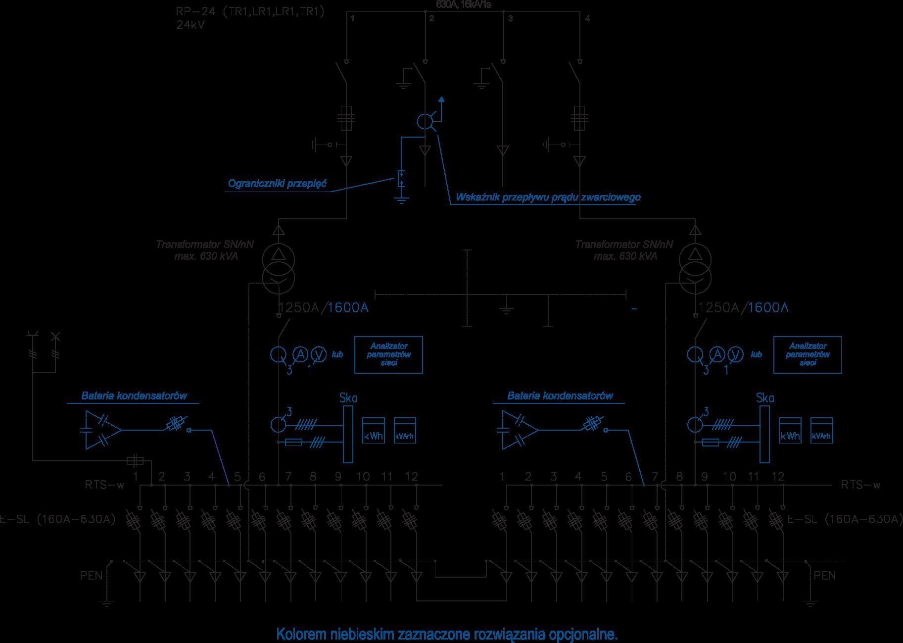 Schemat stacji transformatorowej typu BEK 250/650